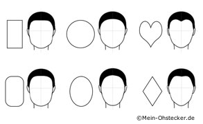kopfformen head shapes